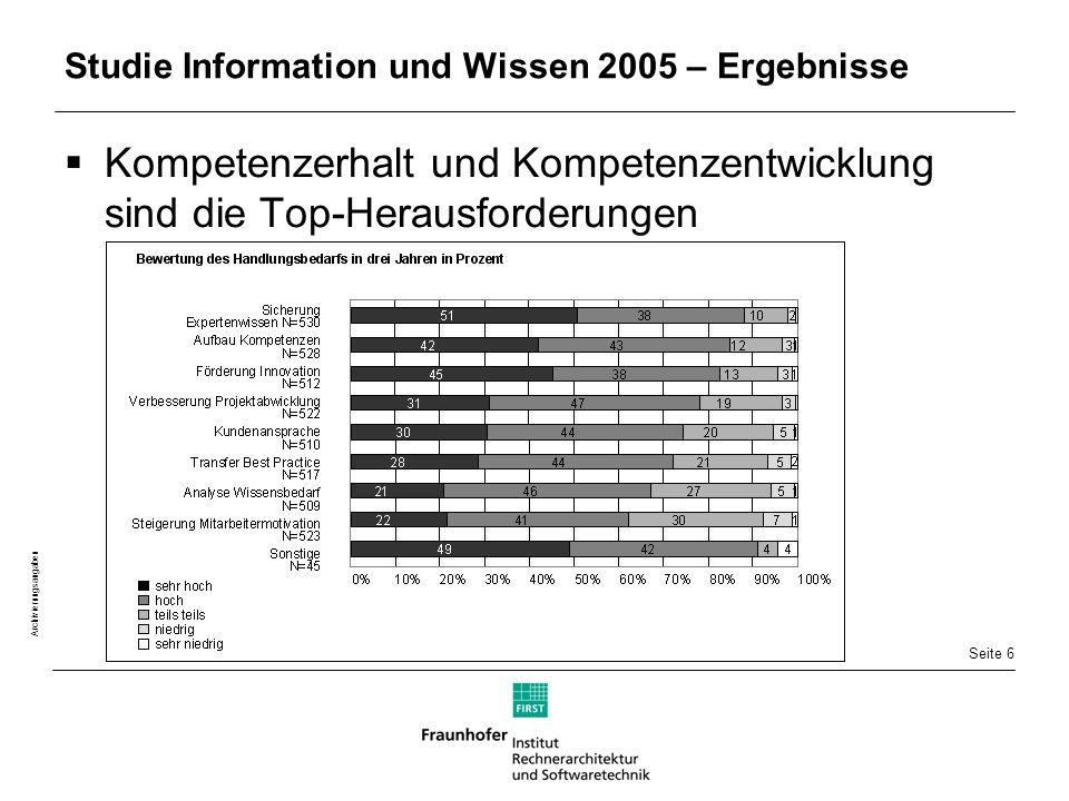 Seite 6 Archivierungsangaben Studie Information und Wissen 2005 – Ergebnisse  Kompetenzerhalt und Kompetenzentwicklung sind die Top-Herausforderungen