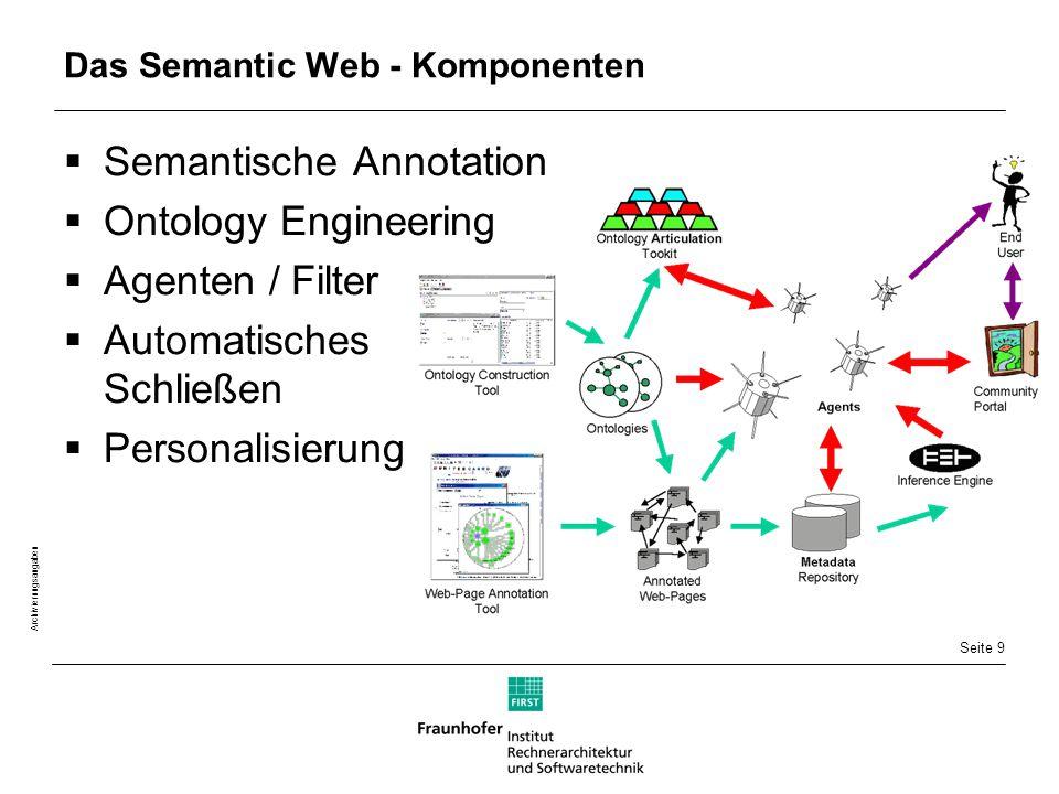 Seite 9 Archivierungsangaben Das Semantic Web - Komponenten  Semantische Annotation  Ontology Engineering  Agenten / Filter  Automatisches Schließen  Personalisierung