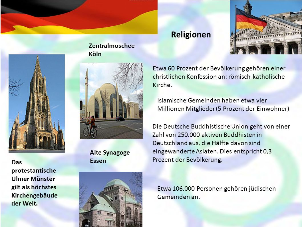 Religionen Das protestantische Ulmer Münster gilt als höchstes Kirchengebäude der Welt. Zentralmoschee Köln Alte Synagoge Essen Etwa 60 Prozent der Be