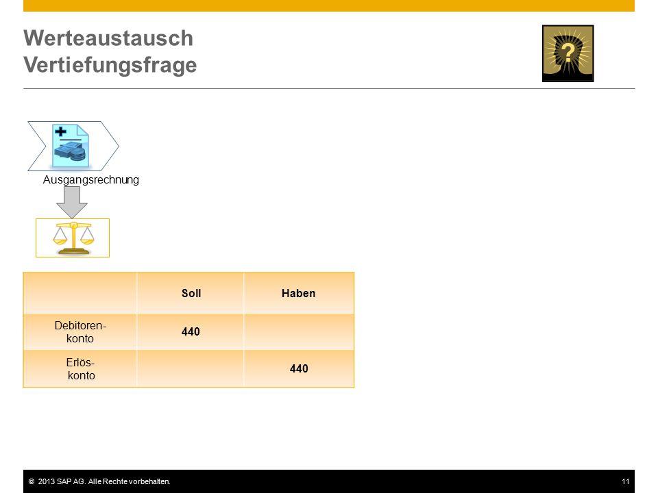 ©2013 SAP AG. Alle Rechte vorbehalten.11 Werteaustausch Vertiefungsfrage SollHaben Debitoren- konto 440 Erlös- konto 440 Ausgangsrechnung