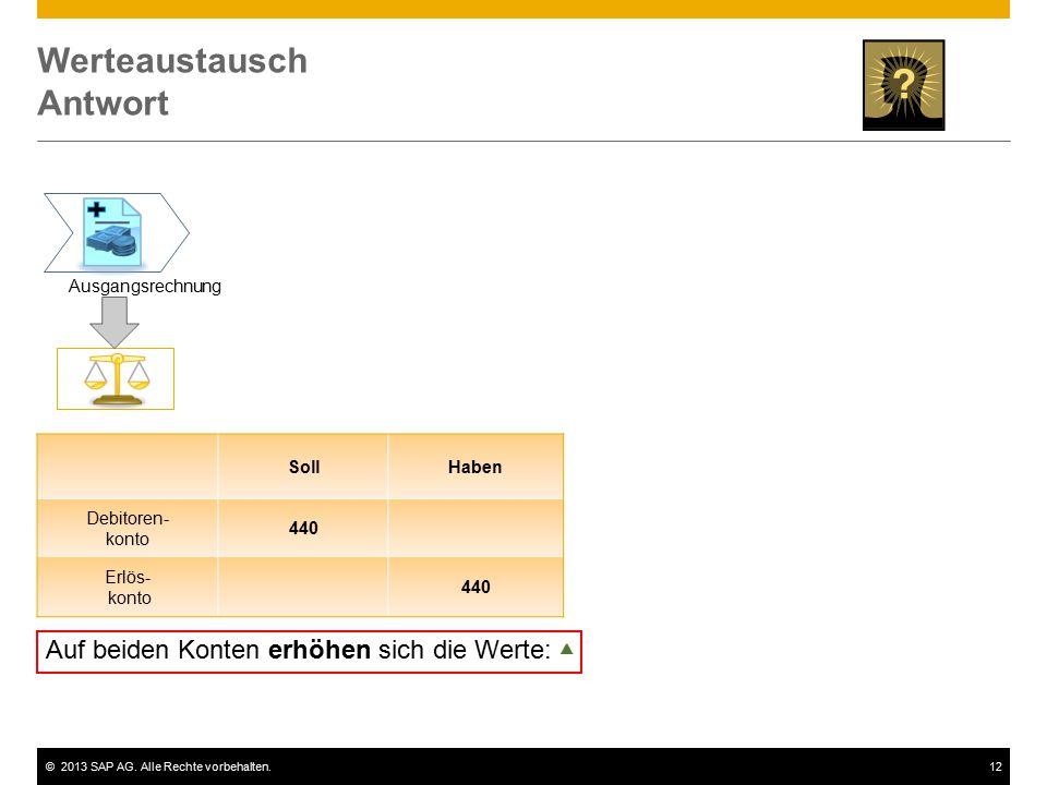 ©2013 SAP AG. Alle Rechte vorbehalten.12 Werteaustausch Antwort SollHaben Debitoren- konto 440 Erlös- konto 440 Auf beiden Konten erhöhen sich die Wer