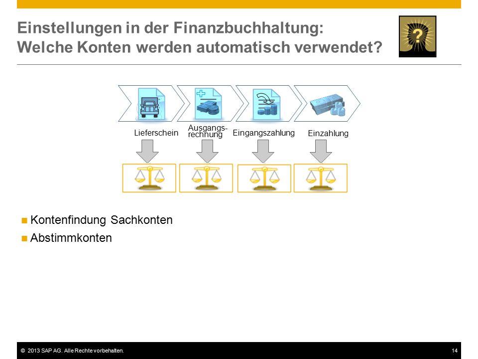©2013 SAP AG. Alle Rechte vorbehalten.14 Kontenfindung Sachkonten Abstimmkonten Lieferschein Ausgangs- rechnung Eingangszahlung Einzahlung Einstellung