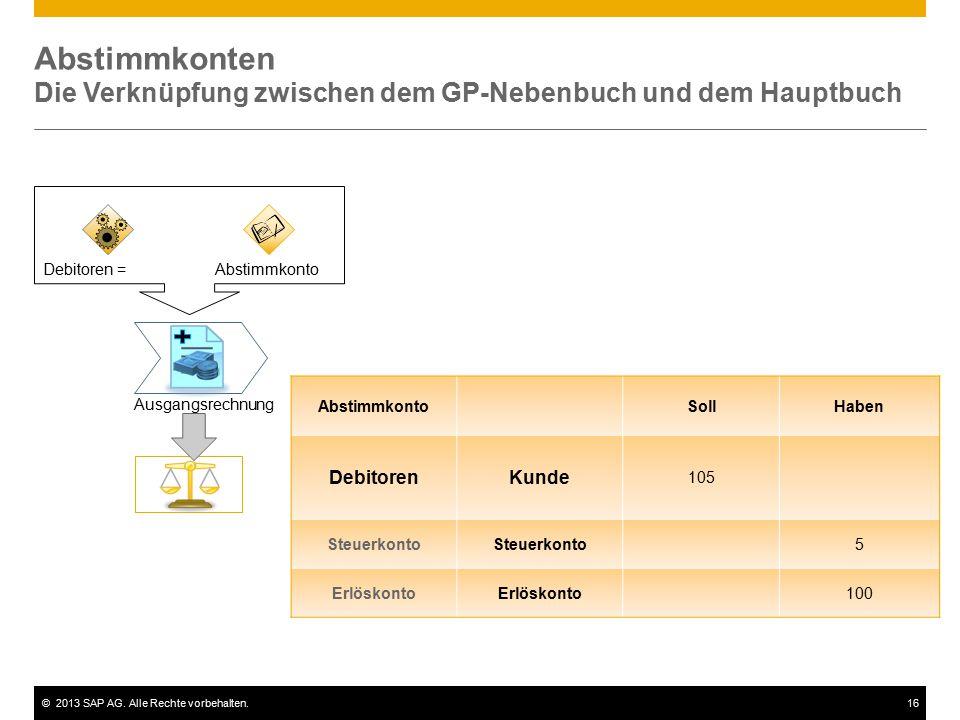 ©2013 SAP AG. Alle Rechte vorbehalten.16 Abstimmkonten Die Verknüpfung zwischen dem GP-Nebenbuch und dem Hauptbuch AbstimmkontoSollHaben DebitorenKund