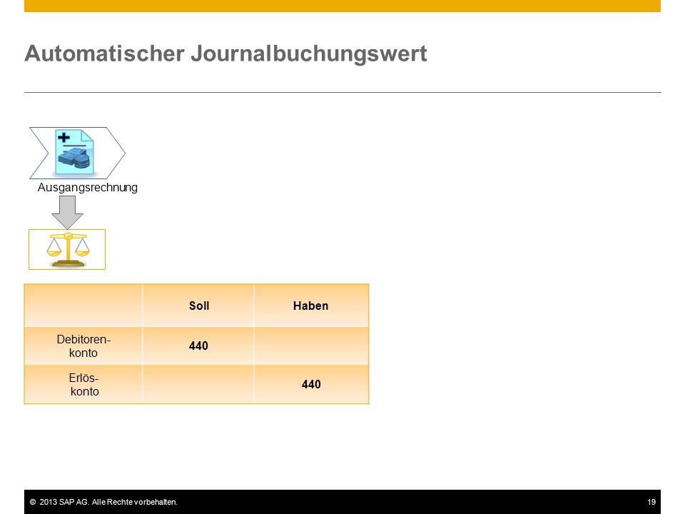 ©2013 SAP AG. Alle Rechte vorbehalten.19 Automatischer Journalbuchungswert SollHaben Debitoren- konto 440 Erlös- konto 440 Ausgangsrechnung