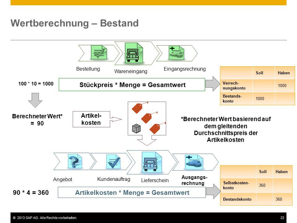 ©2013 SAP AG. Alle Rechte vorbehalten.22 Wertberechnung – Bestand 100 * 10 = 1000 Artikel- kosten Berechneter Wert* = 90 Stückpreis * Menge = Gesamtwe