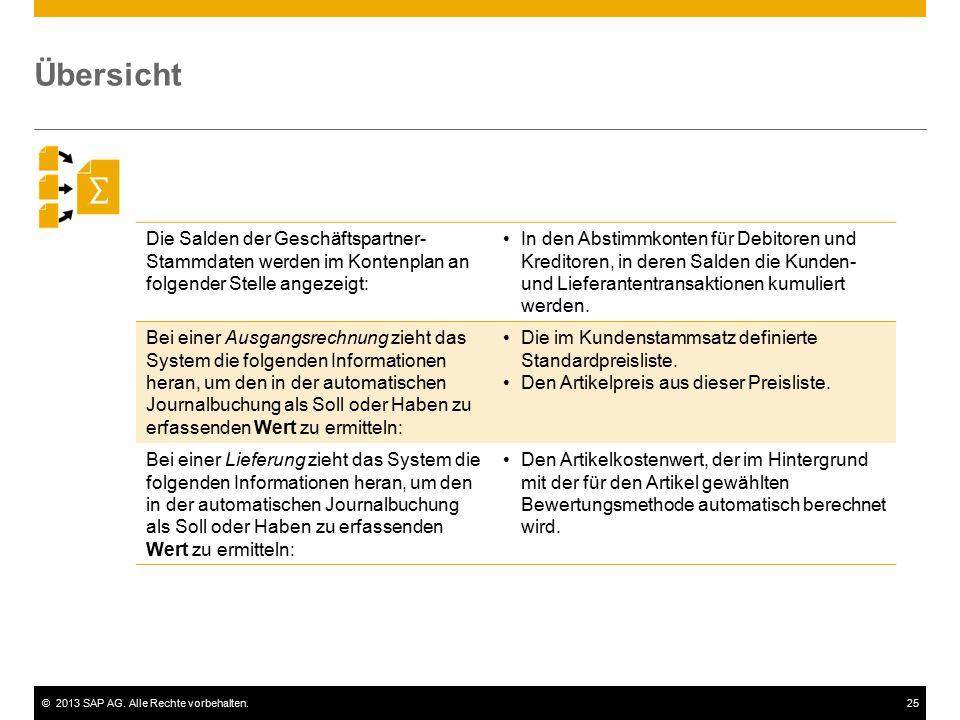 ©2013 SAP AG. Alle Rechte vorbehalten.25 Übersicht Die Salden der Geschäftspartner- Stammdaten werden im Kontenplan an folgender Stelle angezeigt: In