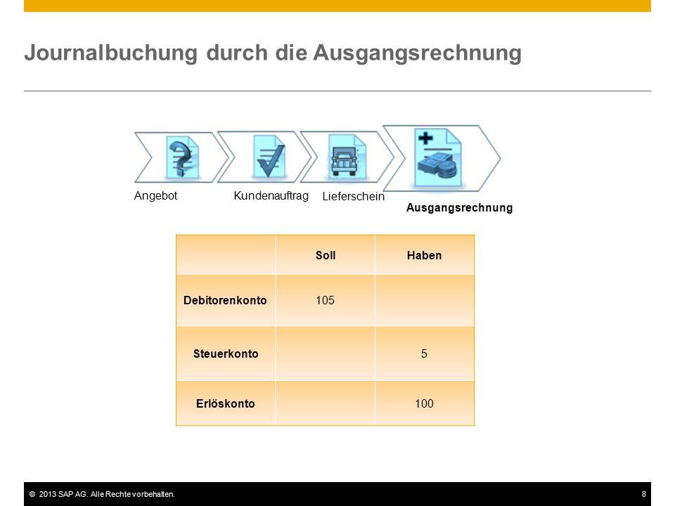 ©2013 SAP AG. Alle Rechte vorbehalten.8 Journalbuchung durch die Ausgangsrechnung SollHaben Debitorenkonto105 Steuerkonto5 Erlöskonto100 Angebot Kunde