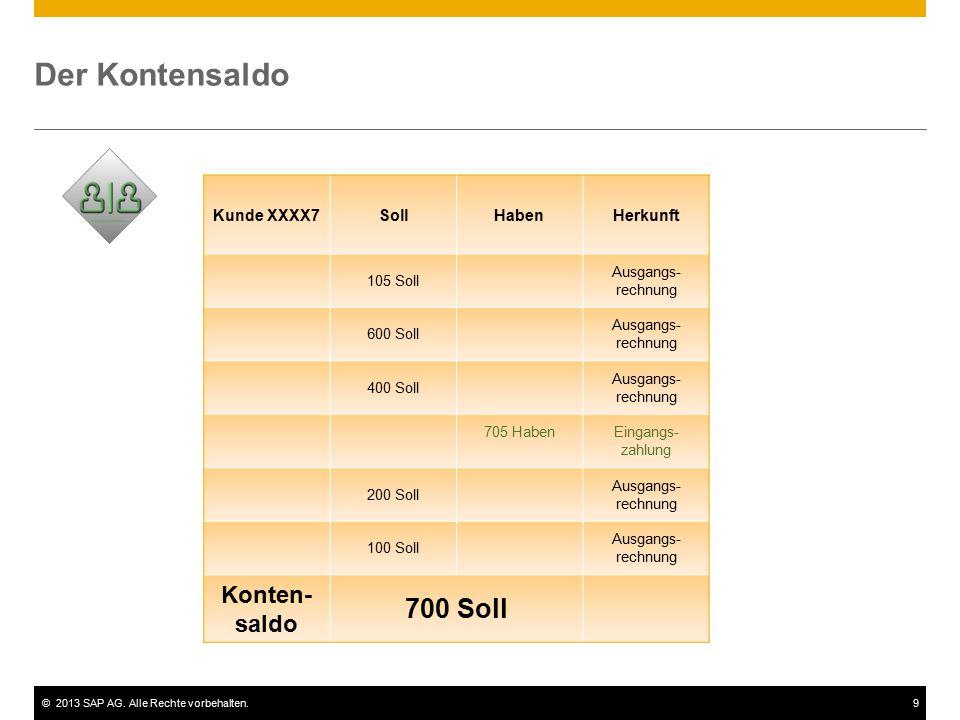 ©2013 SAP AG. Alle Rechte vorbehalten.9 Der Kontensaldo Kunde XXXX7SollHabenHerkunft 105 Soll Ausgangs- rechnung 600 Soll Ausgangs- rechnung 400 Soll