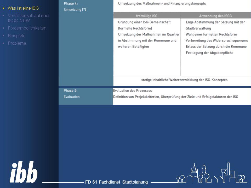 FD 61 Fachdienst Stadtplanung  Was ist eine ISG  Verfahrensablauf nach ISGG NRW  Fördermöglichkeiten  Beispiele  Probleme