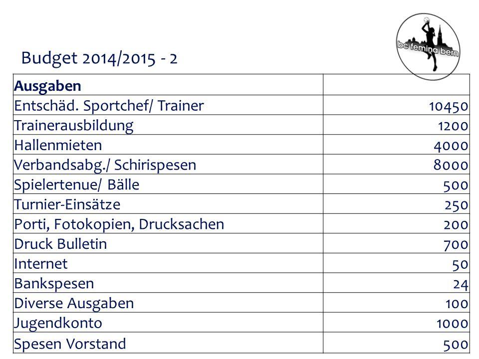 Budget 2014/2015 - 2 Ausgaben Entschäd.