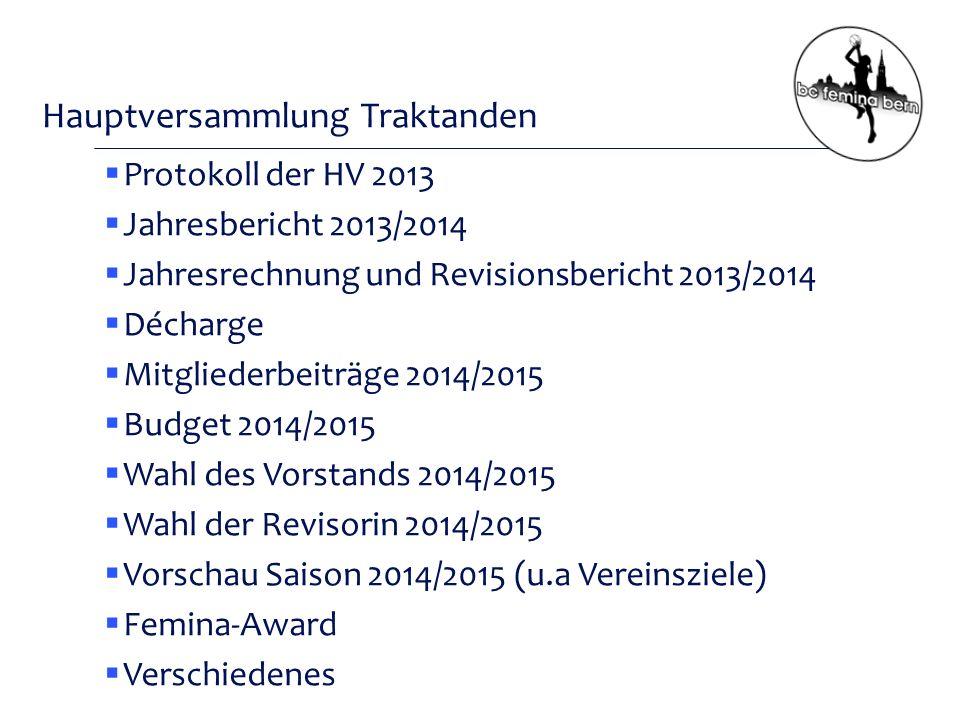 Budget 2014/2015 - 3 GewinnCHF 2'306.00