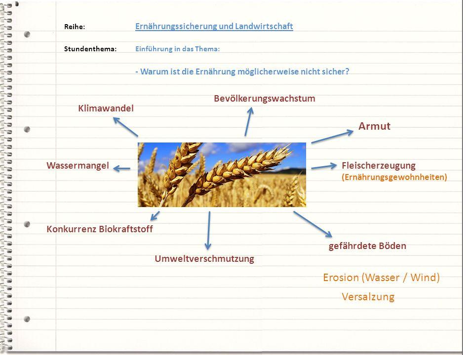 Reihe: Ernährungssicherung und Landwirtschaft Stundenthema:Einführung in das Thema: - Warum ist die Ernährung möglicherweise nicht sicher? Klimawandel