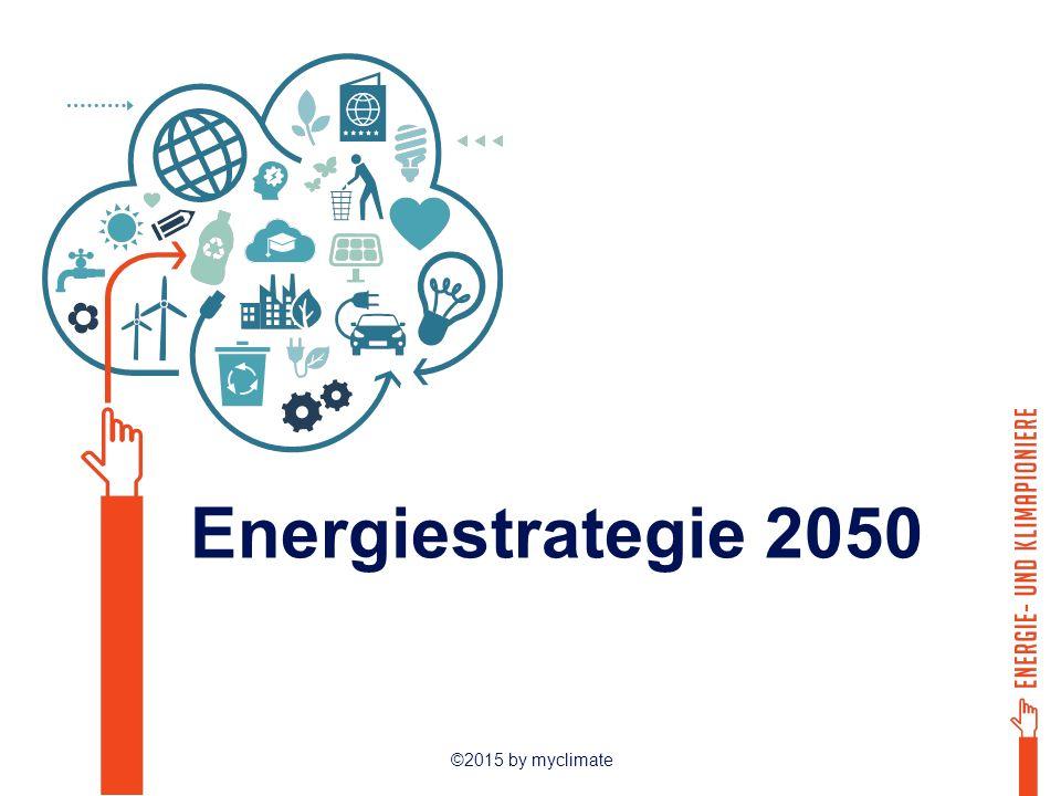 ©2015 by myclimate Energiestrategie 2050