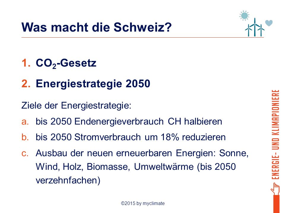 ©2015 by myclimate Energiestrategie 2050: Massnahmen 1.