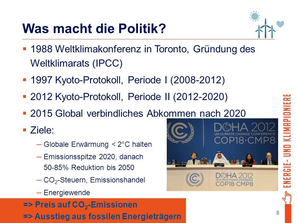 ©2015 by myclimate 9 Zum Vergleich: CO 2 -Emissionen der Schweiz  THG-Emissionen CH: 6.4 t CO 2 eq pro Person/Jahr  ABER: inkl.