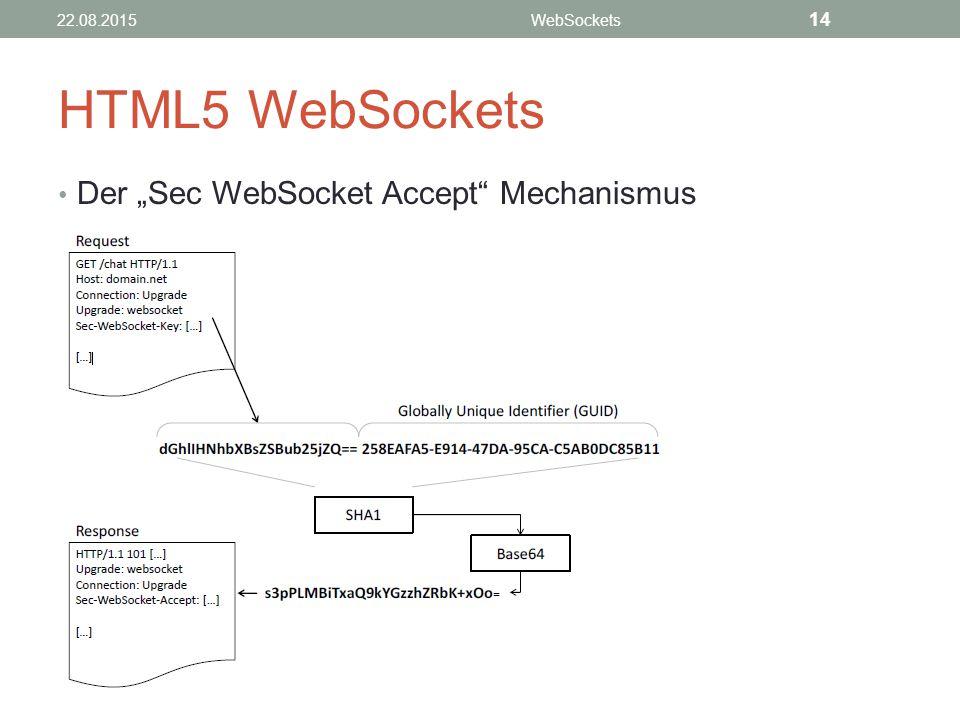 "HTML5 WebSockets Der ""Sec WebSocket Accept Mechanismus 22.08.2015WebSockets 14"