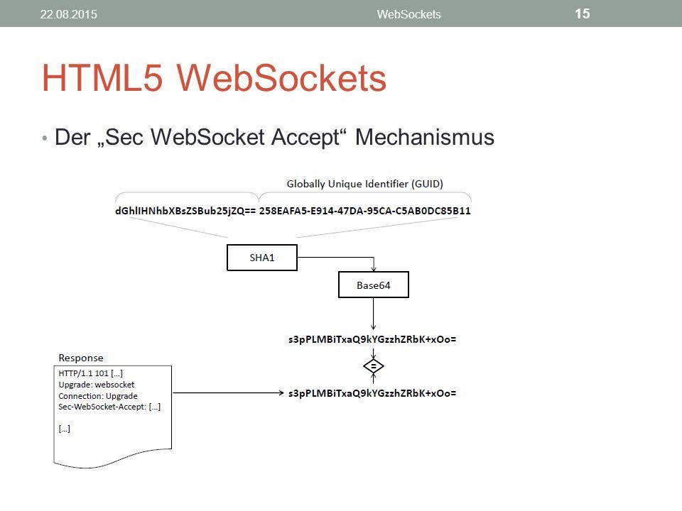 "HTML5 WebSockets Der ""Sec WebSocket Accept Mechanismus 22.08.2015WebSockets 15"