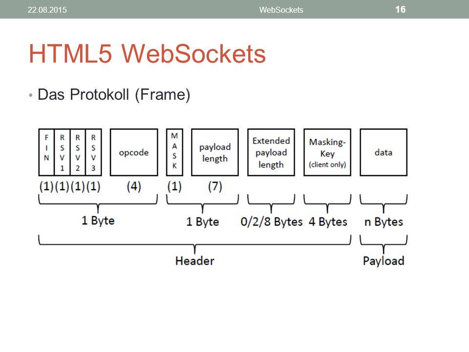 HTML5 WebSockets Das Protokoll (Frame) 22.08.2015WebSockets 16