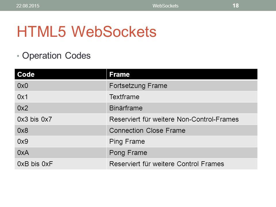 HTML5 WebSockets Operation Codes 22.08.2015WebSockets 18 CodeFrame 0x0Fortsetzung Frame 0x1Textframe 0x2Binärframe 0x3 bis 0x7Reserviert für weitere Non-Control-Frames 0x8Connection Close Frame 0x9Ping Frame 0xAPong Frame 0xB bis 0xFReserviert für weitere Control Frames