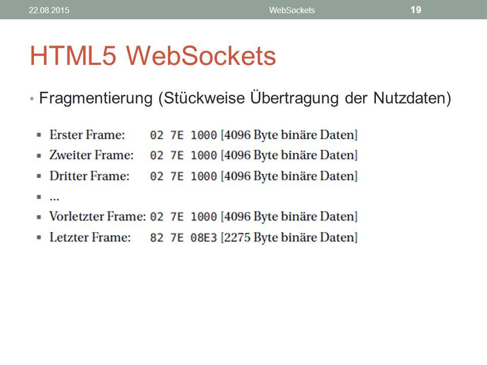 HTML5 WebSockets Fragmentierung (Stückweise Übertragung der Nutzdaten) 22.08.2015WebSockets 19