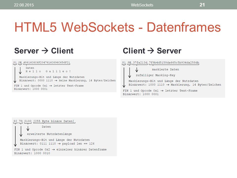HTML5 WebSockets - Datenframes 22.08.2015WebSockets 21 Server  ClientClient  Server