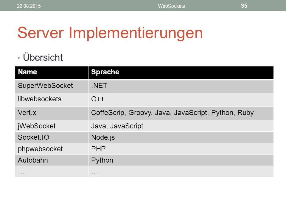 Server Implementierungen Übersicht 22.08.2015WebSockets 35 NameSprache SuperWebSocket.NET libwebsocketsC++ Vert.xCoffeScrip, Groovy, Java, JavaScript, Python, Ruby jWebSocketJava, JavaScript Socket.IONode.js phpwebsocketPHP AutobahnPython ……