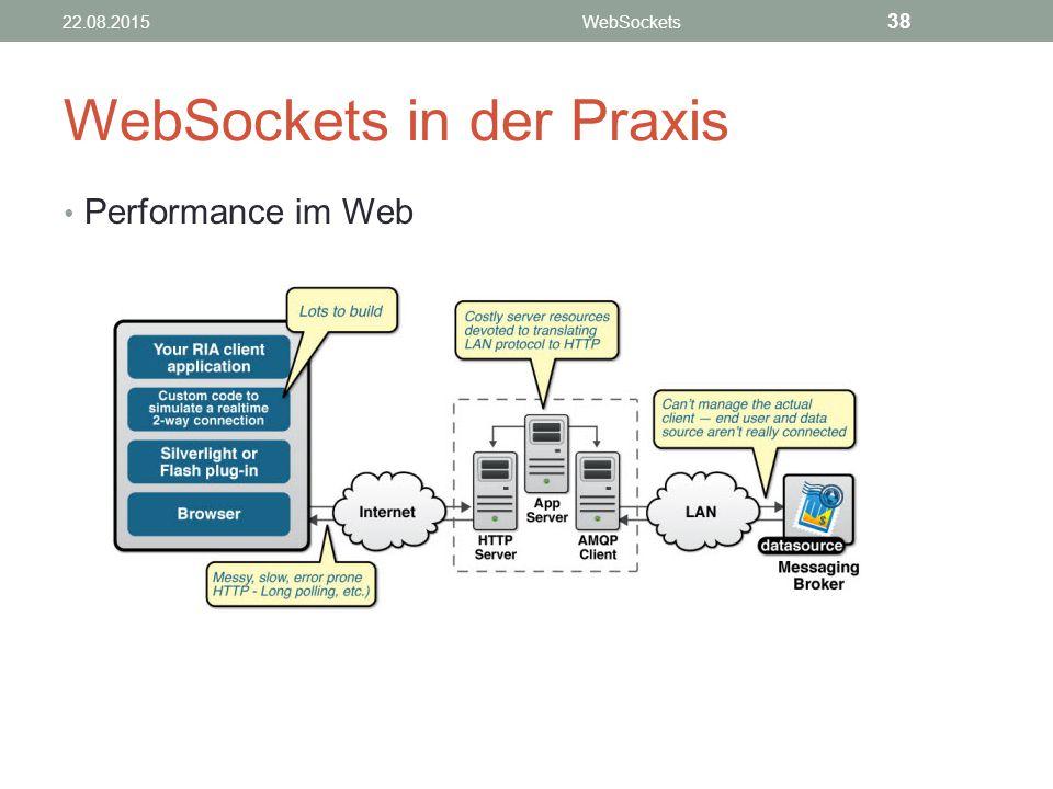WebSockets in der Praxis Performance im Web 22.08.2015WebSockets 38