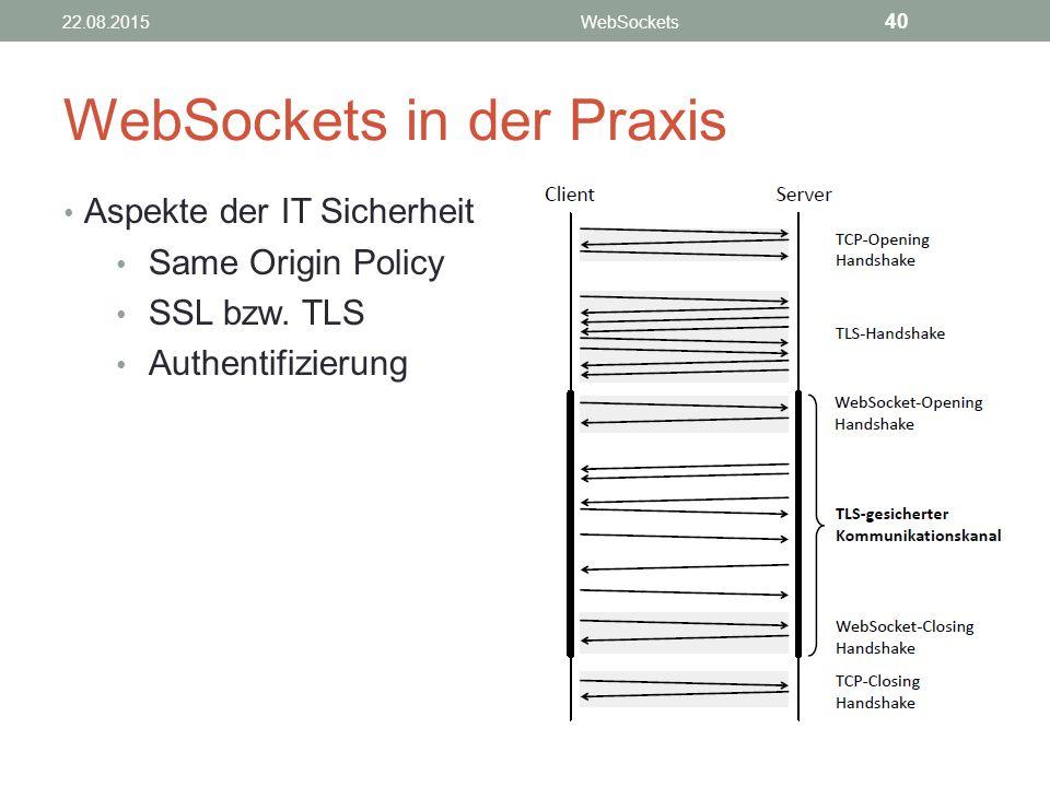 WebSockets in der Praxis Aspekte der IT Sicherheit Same Origin Policy SSL bzw.