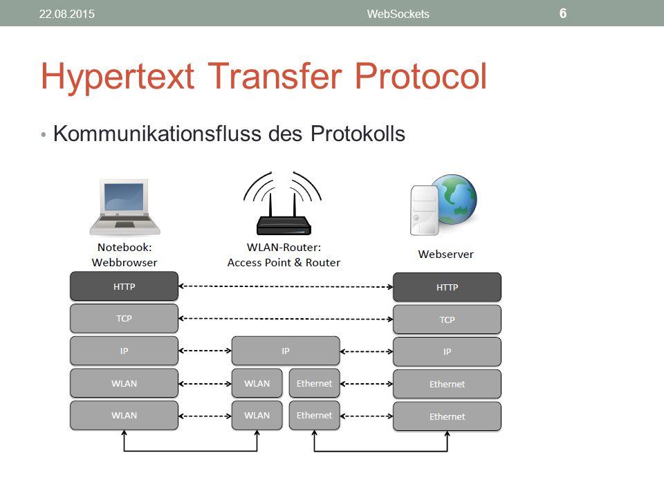 Die Client API Grundlegendes Namensschema 22.08.2015WebSockets 27 BestandteilBedeutung ws oder wssProtokoll hostServer portBeliebiger Port (auch 80 grundsätzlich möglich) pathPfad auf Dateisystem queryOptionale Parameter
