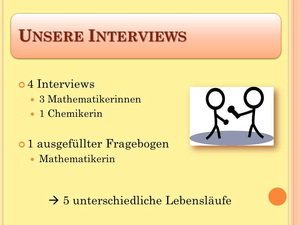 U NSERE I NTERVIEWS 4 Interviews 3 Mathematikerinnen 1 Chemikerin 1 ausgefüllter Fragebogen Mathematikerin  5 unterschiedliche Lebensläufe