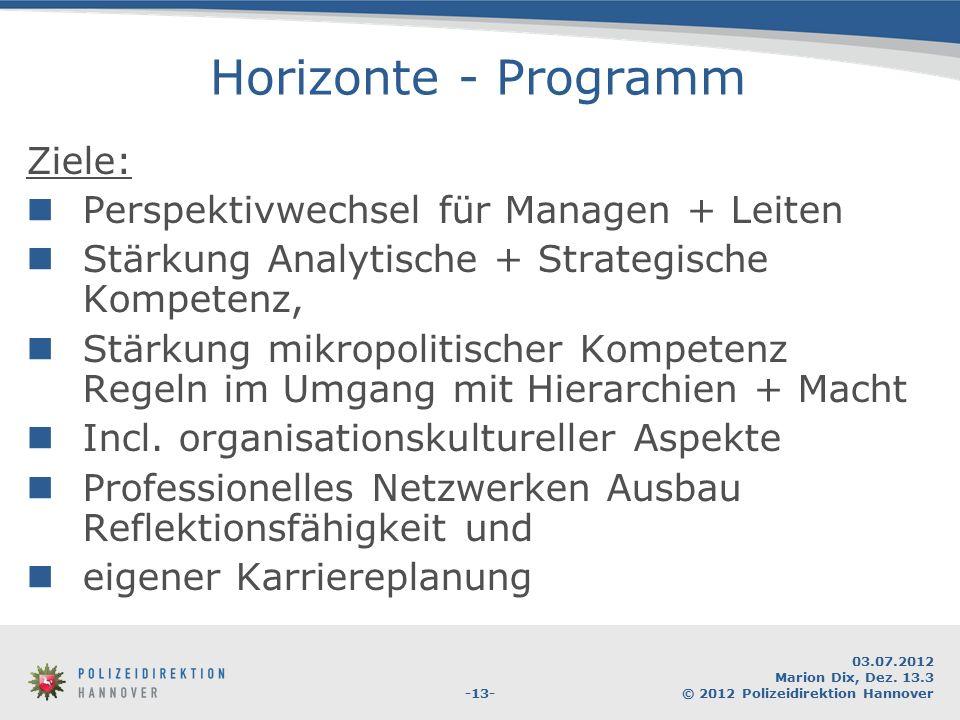 -13- 03.07.2012 Marion Dix, Dez. 13.3 © 2012 Polizeidirektion Hannover Horizonte - Programm Ziele: Perspektivwechsel für Managen + Leiten Stärkung Ana