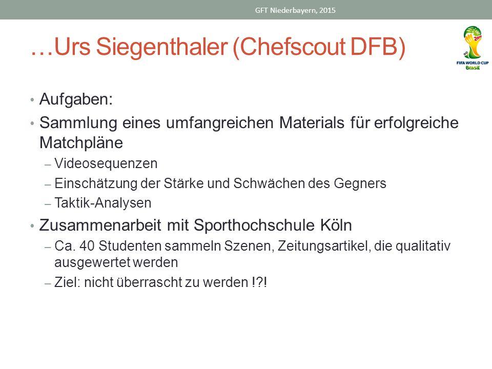 …Urs Siegenthaler (Chefscout DFB) Aufgaben: Sammlung eines umfangreichen Materials für erfolgreiche Matchpläne – Videosequenzen – Einschätzung der Stärke und Schwächen des Gegners – Taktik-Analysen Zusammenarbeit mit Sporthochschule Köln – Ca.