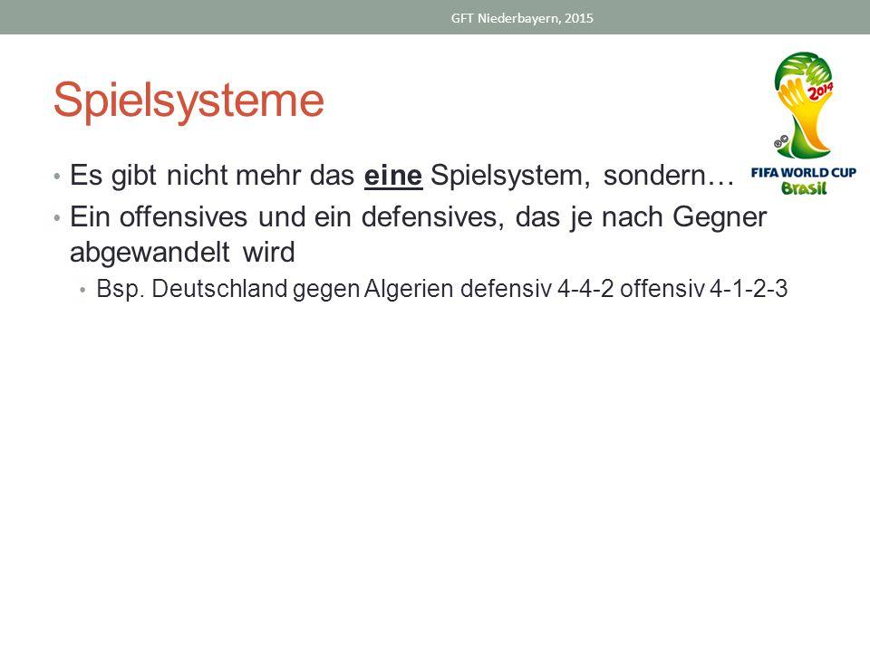 Spielsysteme Es gibt nicht mehr das eine Spielsystem, sondern… Ein offensives und ein defensives, das je nach Gegner abgewandelt wird Bsp.
