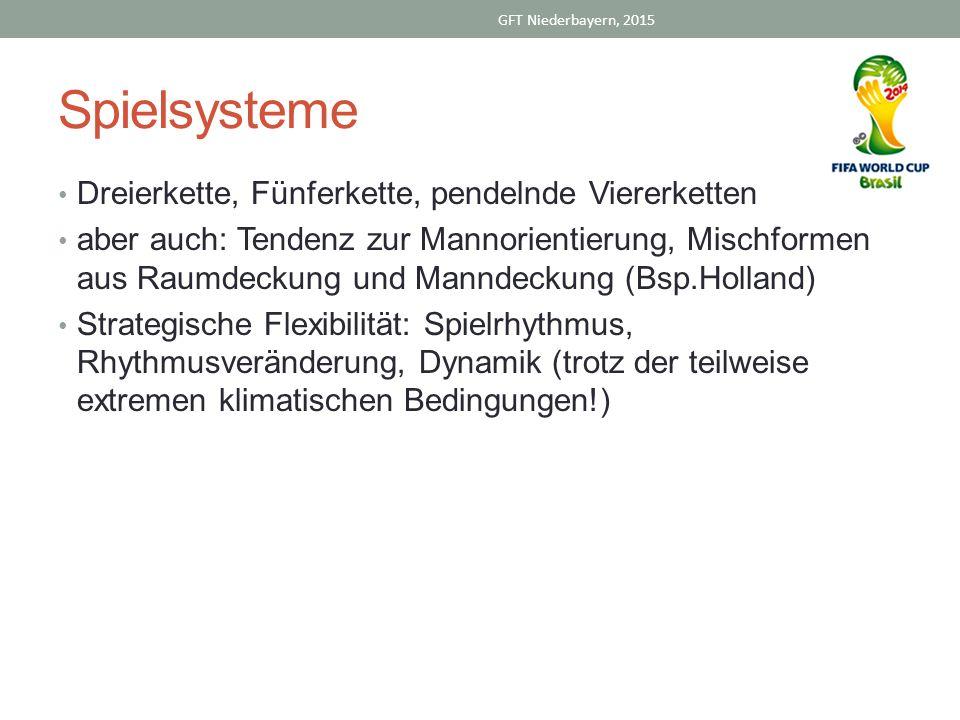 Spielsysteme Dreierkette, Fünferkette, pendelnde Viererketten aber auch: Tendenz zur Mannorientierung, Mischformen aus Raumdeckung und Manndeckung (Bsp.Holland) Strategische Flexibilität: Spielrhythmus, Rhythmusveränderung, Dynamik (trotz der teilweise extremen klimatischen Bedingungen!) GFT Niederbayern, 2015