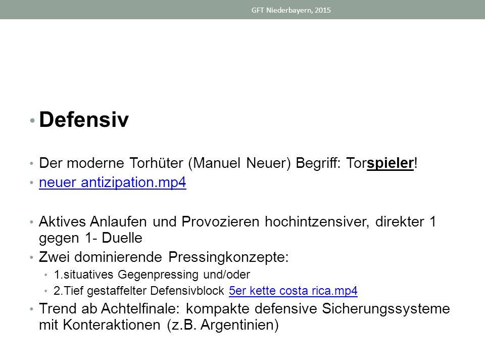 Defensiv Der moderne Torhüter (Manuel Neuer) Begriff: Torspieler.