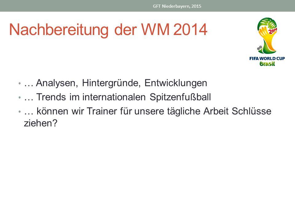 Vielen Dank für die Aufmerksamkeit !! GFT Niederbayern, 2015