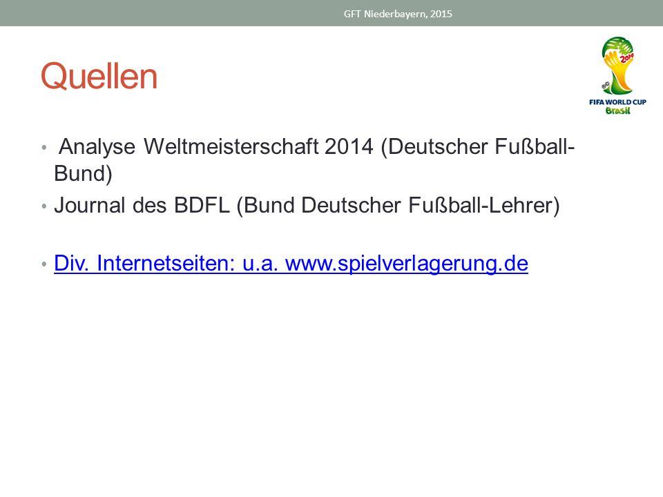 Quellen Analyse Weltmeisterschaft 2014 (Deutscher Fußball- Bund) Journal des BDFL (Bund Deutscher Fußball-Lehrer) Div.