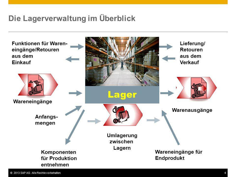 ©2013 SAP AG. Alle Rechte vorbehalten.15 Demo – Wareneingang und Warenausgang