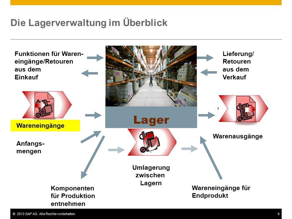 ©2013 SAP AG. Alle Rechte vorbehalten.16 Demo – Umlagern von Bestand