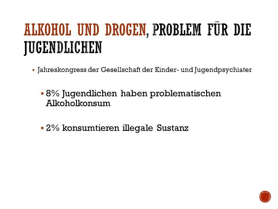  Jahreskongress der Gesellschaft der Kinder- und Jugendpsychiater  8% Jugendlichen haben problematischen Alkoholkonsum  2% konsumtieren illegale Sustanz