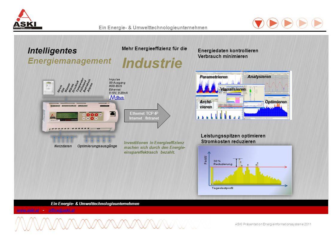 Ein Energie- & Umwelttechnologieunternehmen www.aski.atwww.aski.at - office@aski.atoffice@aski.at Strom Gas Wasser Wärme Druckluft Temperatur Füllstan