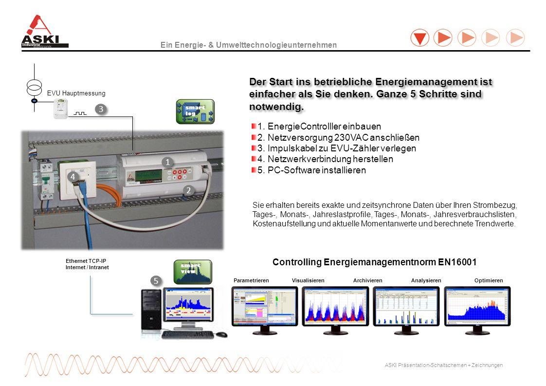 Ein Energie- & Umwelttechnologieunternehmen ASKI Präsentation-Schaltschemen + Zeichnungen EVU Hauptmessung Der Start ins betriebliche Energiemanagemen
