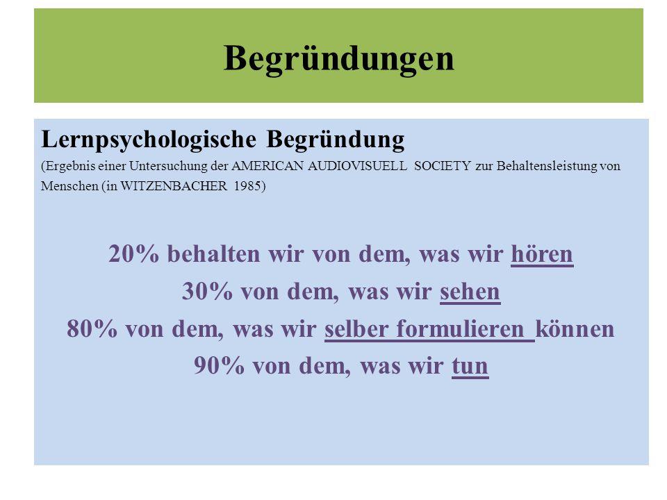 Begründungen Lernpsychologische Begründung (Ergebnis einer Untersuchung der AMERICAN AUDIOVISUELL SOCIETY zur Behaltensleistung von Menschen (in WITZENBACHER 1985) 20% behalten wir von dem, was wir hören 30% von dem, was wir sehen 80% von dem, was wir selber formulieren können 90% von dem, was wir tun