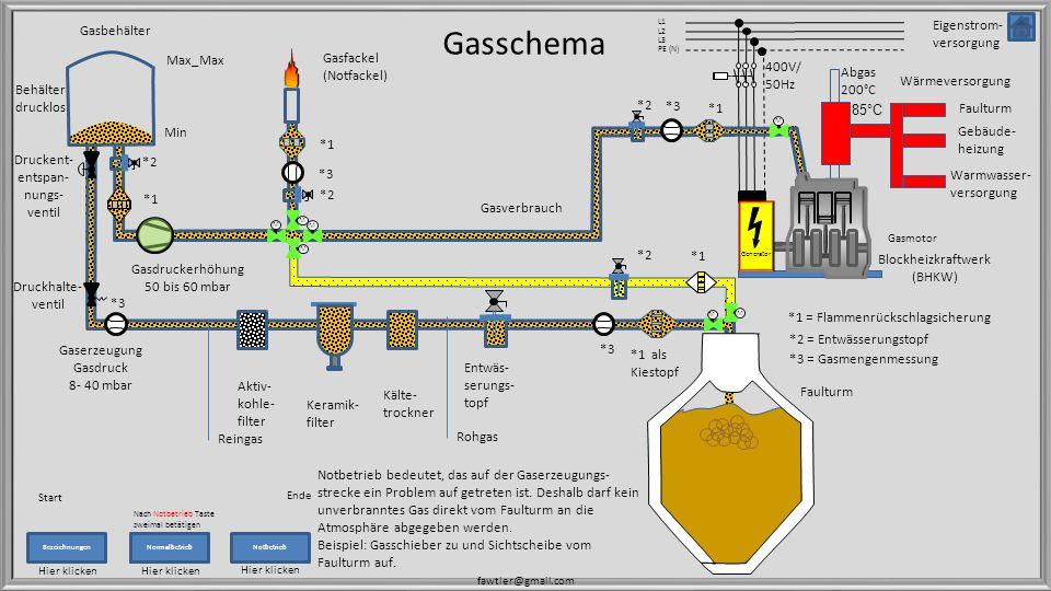 L1 L2 L3 PE (N) NotbetriebNormalbetrieb M MM MM M Nach Notbetrieb Taste zweimal betätigen *1 als Kiestopf Entwäs- serungs- topf Kälte- trockner Kerami
