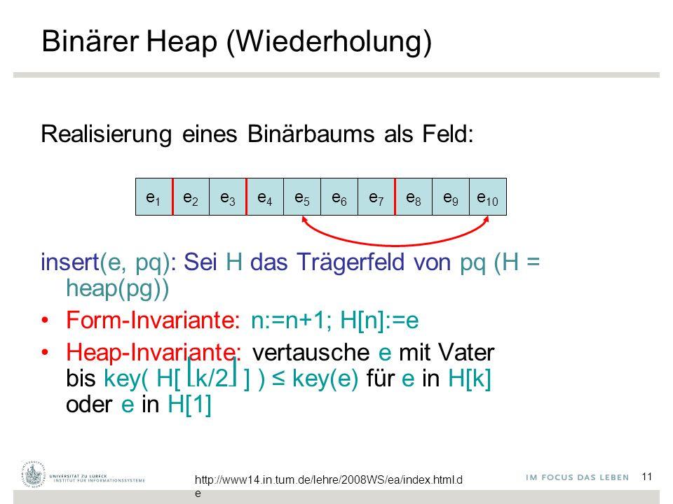 11 Binärer Heap (Wiederholung) Realisierung eines Binärbaums als Feld: insert(e, pq): Sei H das Trägerfeld von pq (H = heap(pg)) Form-Invariante: n:=n+1; H[n]:=e Heap-Invariante: vertausche e mit Vater bis key( H[ k/2 ] ) ≤ key(e) für e in H[k] oder e in H[1] e1e1 e2e2 e3e3 e4e4 e5e5 e6e6 e7e7 e8e8 e9e9 e3e3 e 10 http://www14.in.tum.de/lehre/2008WS/ea/index.html.d e
