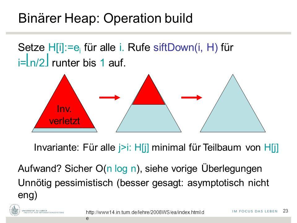 23 Binärer Heap: Operation build Setze H[i]:=e i für alle i. Rufe siftDown(i, H) für i=n/2 runter bis 1 auf. Invariante: Für alle j>i: H[j] minimal fü