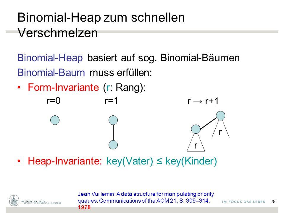 28 Binomial-Heap zum schnellen Verschmelzen Binomial-Heap basiert auf sog.
