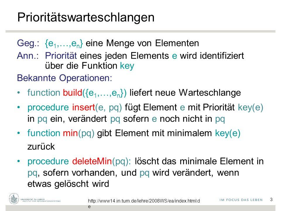 3 Prioritätswarteschlangen Geg.: {e 1,…,e n } eine Menge von Elementen Ann.: Priorität eines jeden Elements e wird identifiziert über die Funktion key Bekannte Operationen: function build({e 1,…,e n }) liefert neue Warteschlange procedure insert(e, pq) fügt Element e mit Priorität key(e) in pq ein, verändert pq sofern e noch nicht in pq function min(pq) gibt Element mit minimalem key(e) zurück procedure deleteMin(pq): löscht das minimale Element in pq, sofern vorhanden, und pq wird verändert, wenn etwas gelöscht wird http://www14.in.tum.de/lehre/2008WS/ea/index.html.d e