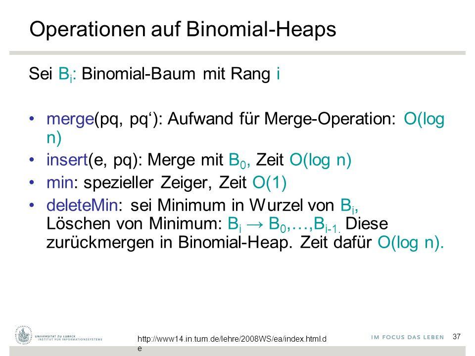 37 Operationen auf Binomial-Heaps Sei B i : Binomial-Baum mit Rang i merge(pq, pq'): Aufwand für Merge-Operation: O(log n) insert(e, pq): Merge mit B 0, Zeit O(log n) min: spezieller Zeiger, Zeit O(1) deleteMin: sei Minimum in Wurzel von B i, Löschen von Minimum: B i → B 0,…,B i-1.