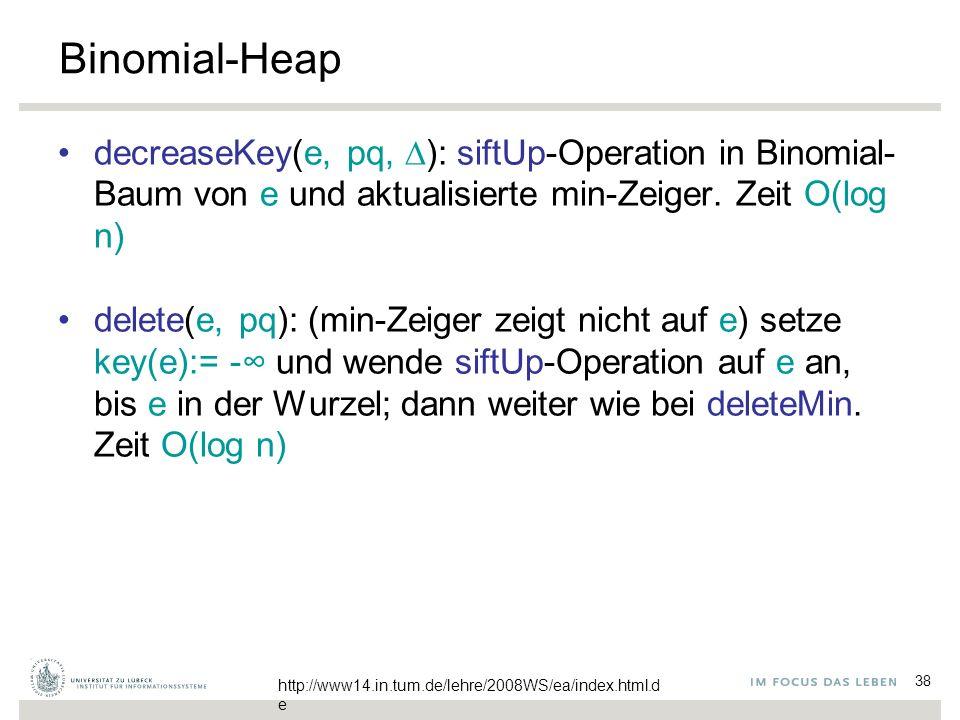 38 Binomial-Heap decreaseKey(e, pq,  ): siftUp-Operation in Binomial- Baum von e und aktualisierte min-Zeiger. Zeit O(log n) delete(e, pq): (min-Zeig
